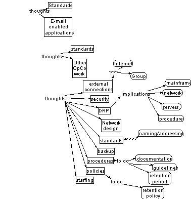 Net neutrality essay pdf